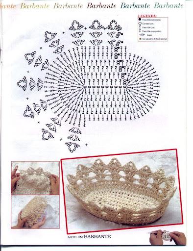 Схема корзиночки-конфетницы
