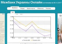 В Киеве восстание в защиту Саакашвили, прямой эфир Ньюз ван: Курс межбанк на момент освобождения Саакашвили