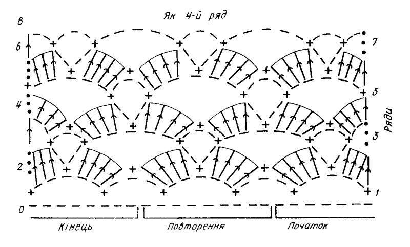 Схема мотива для вязания